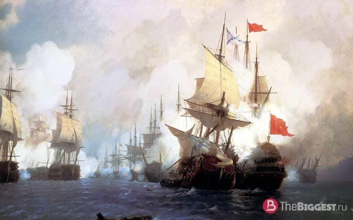 Битва при Гангуте