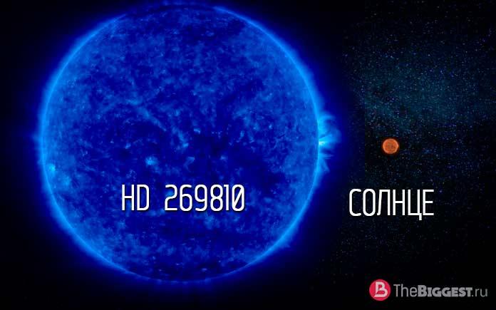 Сравнительные размеры HD 269810