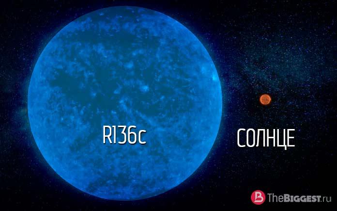 Сравнительные размеры R136c