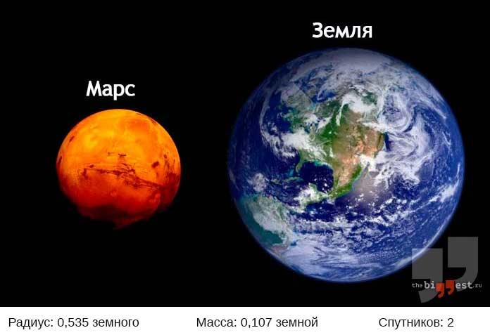 Марс. CC0