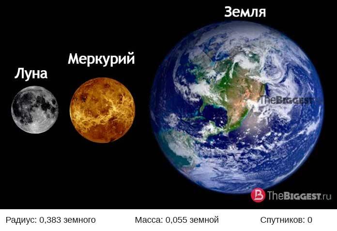Меркурий. CC0
