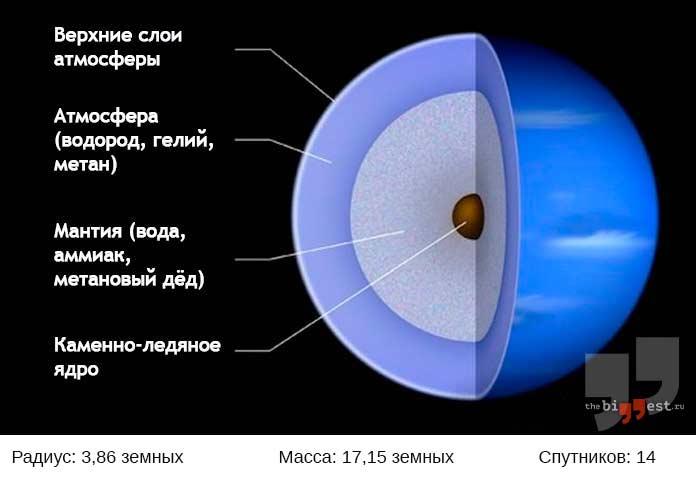 Нептун. CC0