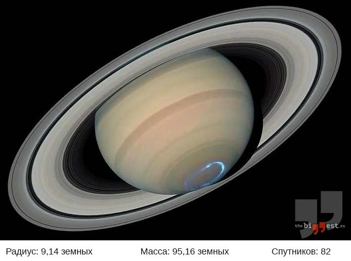 Сатурн. CC0