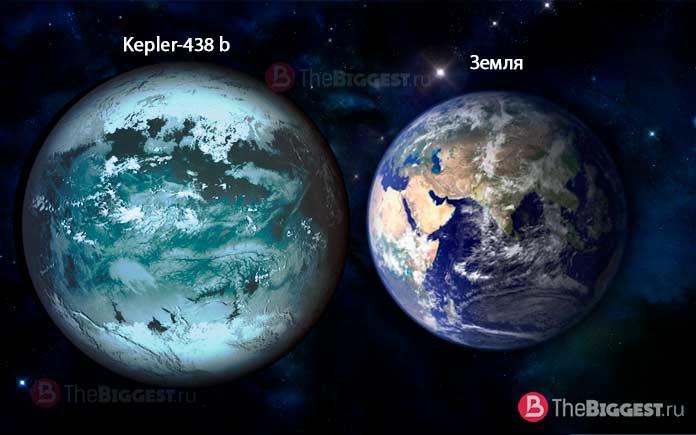 Kepler-438 b