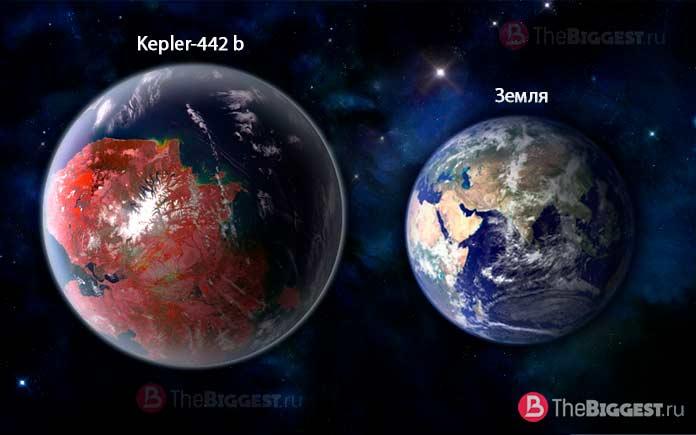 Кеплер 442 b