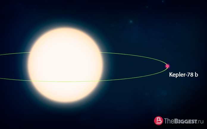 Кеплер 78б