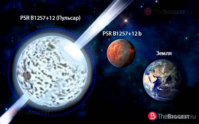 PSR-B1257+12-b