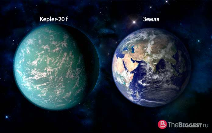 Kepler-20 f