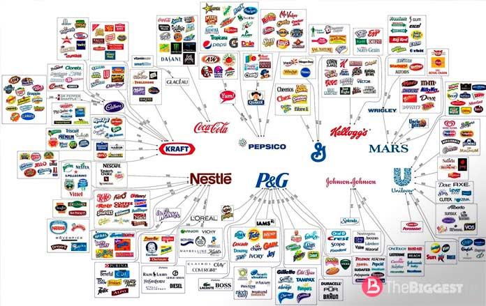 Компании