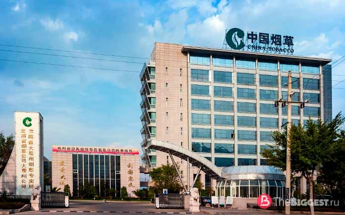 China National Tobacco Corporation