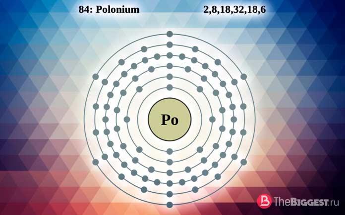 Полоний 210