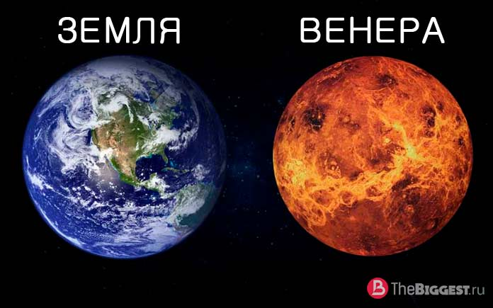 характеристики планеты