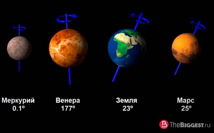 Планеты земного типа