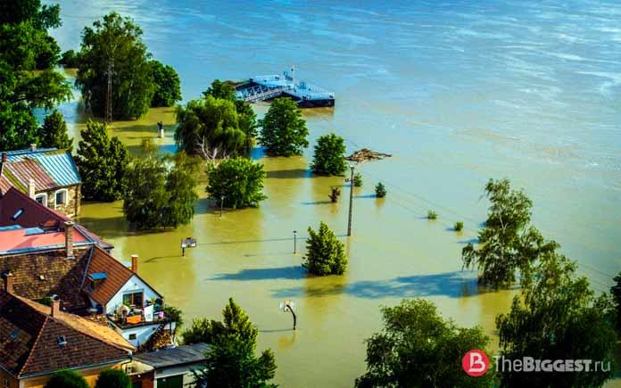 Вероятные последствия глобального потепления: Затопление