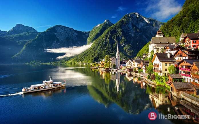 Самые богатые страны мира: Австрия
