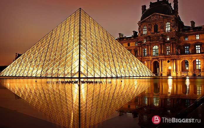 Лувр. Самые посещаемые художественные музеи