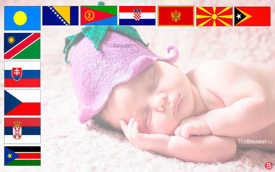 Молодые страны