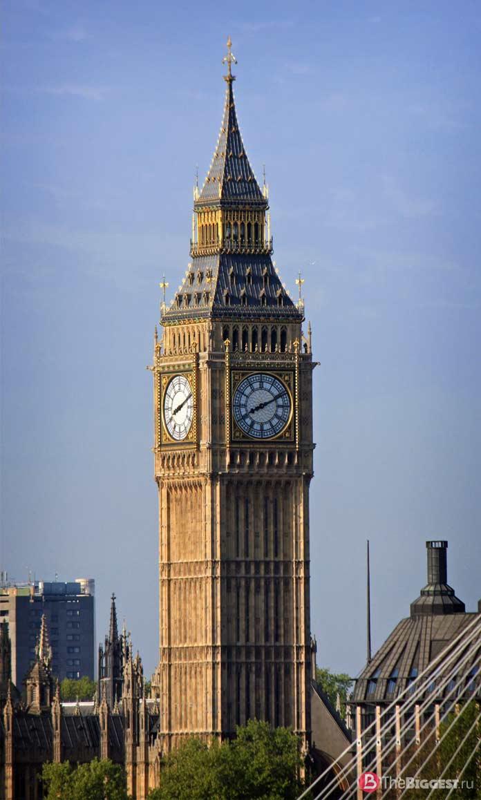Достопримечательности Англии: Лондонский Биг Бен. CC0