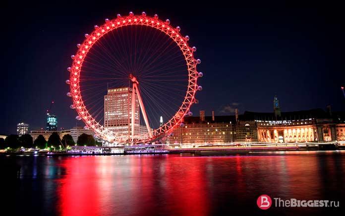 Достопримечательности Англии: Лондонский глаз. CC0