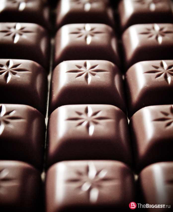 Самые крупные производители шоколада. CC0