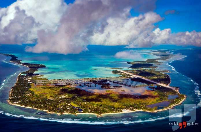 Список самых закрытых стран мира: Кирибати