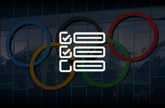 Олимпиада cc0